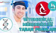 Biyomedikal Mühendisliği Puanları, İş İmkânları Ve Maaşları
